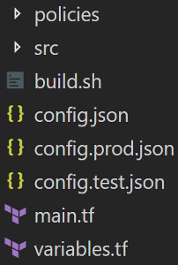 repository structure, config.json, config.test.json and config.prod.json in the root